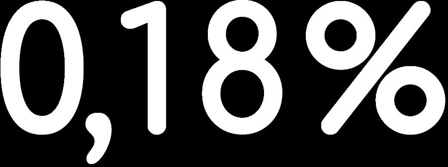 0,18% в день